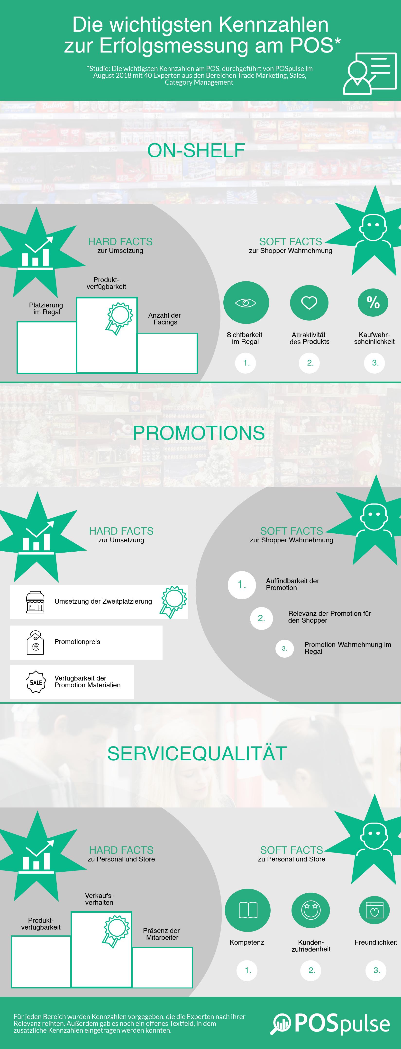 POSpulse_KPI Survey_Infografik-543357-edited