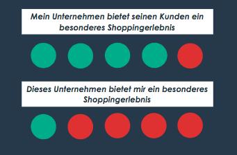 Shoppingerlebnis