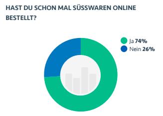 Suesswaren_online.png