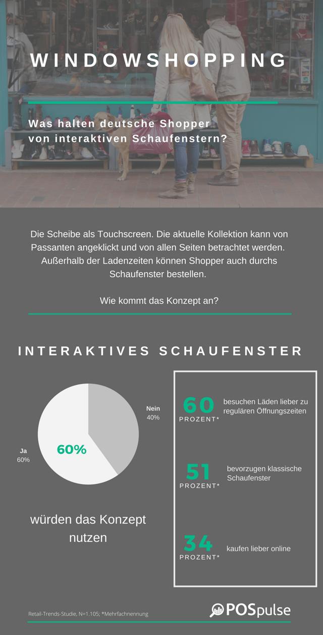 Infografik Windowshopping.png