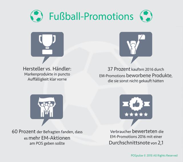 Infografik_Fussball Promotions_2018-720023-edited.png