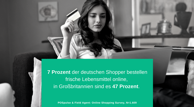 POSpulse & Field Agent_ Online Shopping Survey, N=1.609